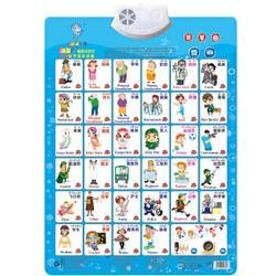 乐乐鱼发音有声挂图儿童早教玩具宝宝学习机识字有声卡片幼儿启蒙认知学习玩具人物篇6.74元